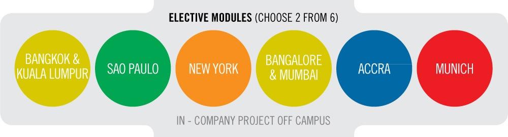 Program Global Executive Mba Iese Business School